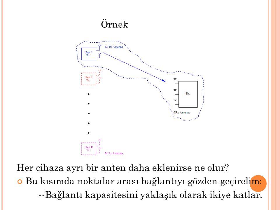 Örnek Her cihaza ayrı bir anten daha eklenirse ne olur? Bu kısımda noktalar arası bağlantıyı gözden geçirelim: --Bağlantı kapasitesini yaklaşık olarak