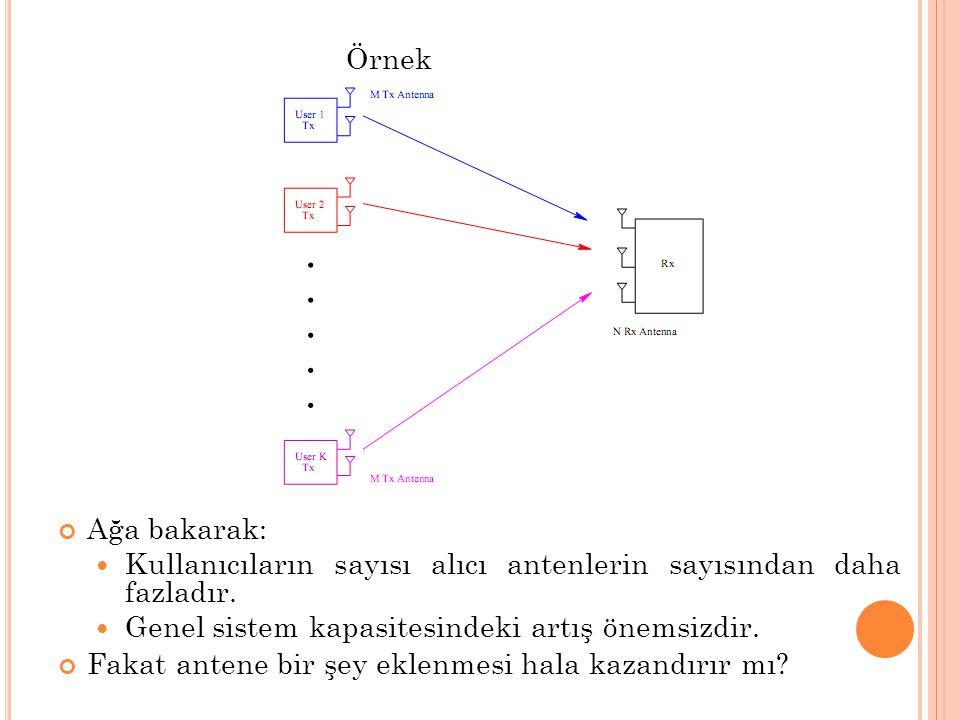 İki Kullanıcı Örneği, toplanmış 2M iletimli antenler ile sistemdeki toplam çoğullama kazanımıdır.