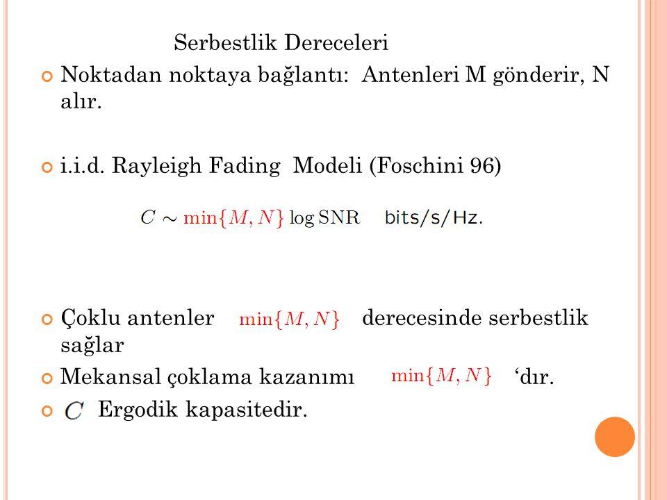 Çoklu Kullanıcılı Karşılaştırma: M > N/(K+1) 'den 'ya r :  K kullanıcıları birlikteymiş gibi karşılaştır: Antenler KM ve oran Kr,