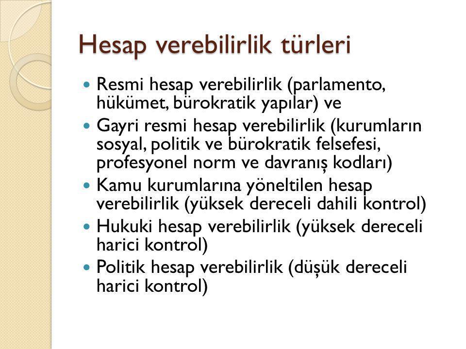 Hesap verebilirlik türleri  Resmi hesap verebilirlik (parlamento, hükümet, bürokratik yapılar) ve  Gayri resmi hesap verebilirlik (kurumların sosyal, politik ve bürokratik felsefesi, profesyonel norm ve davranış kodları)  Kamu kurumlarına yöneltilen hesap verebilirlik (yüksek dereceli dahili kontrol)  Hukuki hesap verebilirlik (yüksek dereceli harici kontrol)  Politik hesap verebilirlik (düşük dereceli harici kontrol)