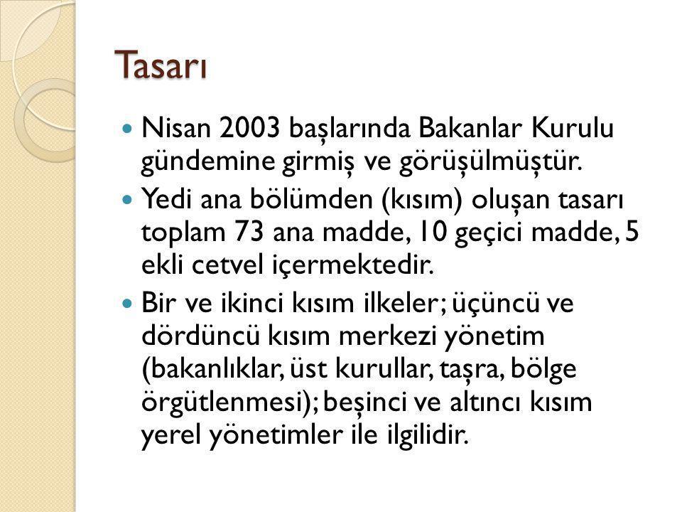 Tasarı  Nisan 2003 başlarında Bakanlar Kurulu gündemine girmiş ve görüşülmüştür.