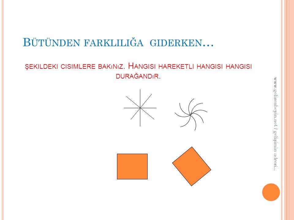 Değişkenliği olmayan bir geometrik şeklin yönünü değiştirmek hareketli bir görüntü verir.