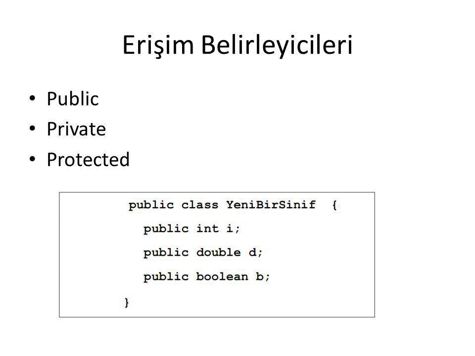 Erişim Belirleyicileri • Public • Private • Protected