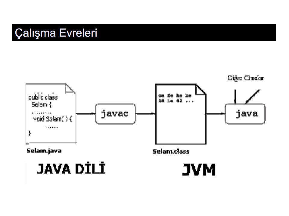 JVM(Java Virtual Machine) • Java da yazılan uygulamaları çalıştırabilmek için bilgisayarımıza bir Java sanal makinesi (Java Virtual Machine - JVM) kurmamız gerekiyor.