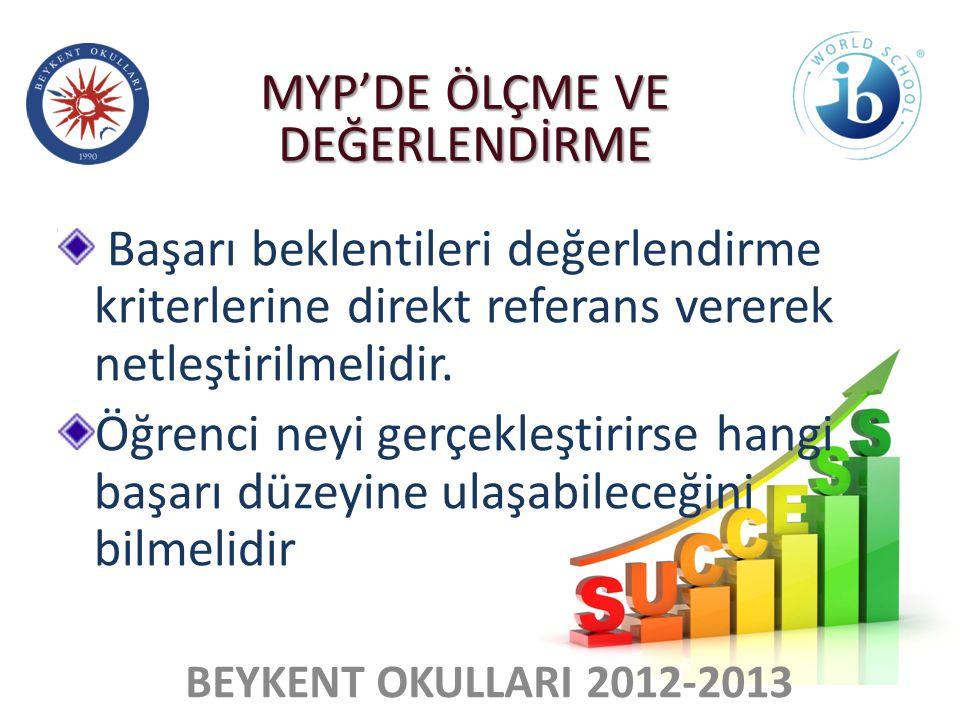 BEYKENT OKULLARI 2012-2013 Başarı beklentileri değerlendirme kriterlerine direkt referans vererek netleştirilmelidir. Öğrenci neyi gerçekleştirirse ha