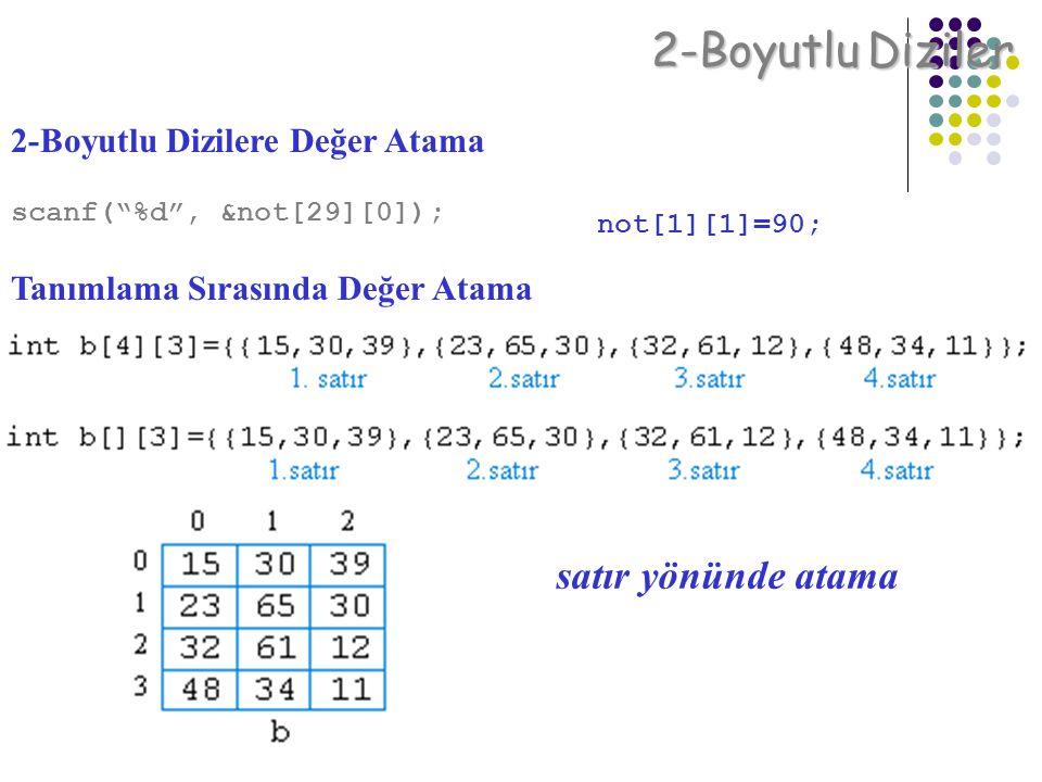 """not[1][1]=90; scanf(""""%d"""", &not[29][0]); Tanımlama Sırasında Değer Atama satır yönünde atama 2-Boyutlu Dizilere Değer Atama 2-Boyutlu Diziler"""