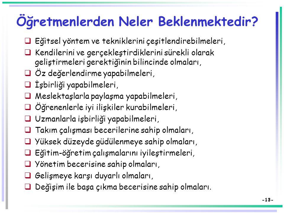 -12- Bir Öğretmende Bulunması Gerekli Nitelikler (Beklentiler) 1.Alanını bilmeli 2.Öğretmeyi bilmeli 3.Öğrenci psikolojisini bilmeli 4.Rehberliği bilm