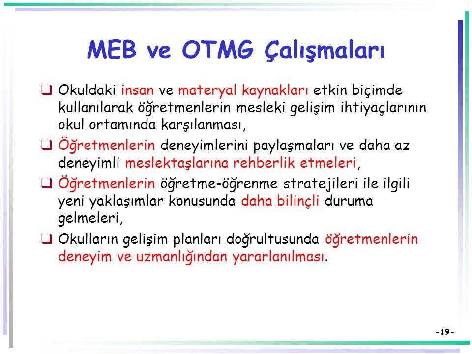 -18- Yeterlikler ve Yaşanan Zorluklar  Türk eğitim sisteminde öğretmen yetiştirmede sık sık gündeme gelen değişik uygulamalar  Öğretmen atamalarında