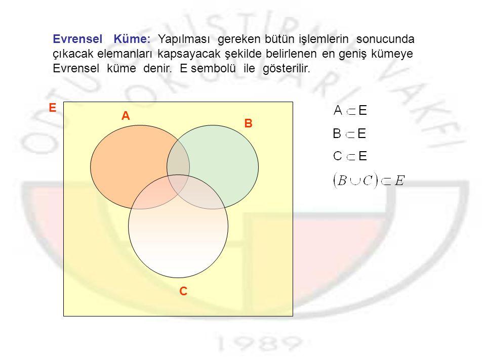 Kesişim ve Birleşimin Özellikleri 1.A = değişme özelliği 2.