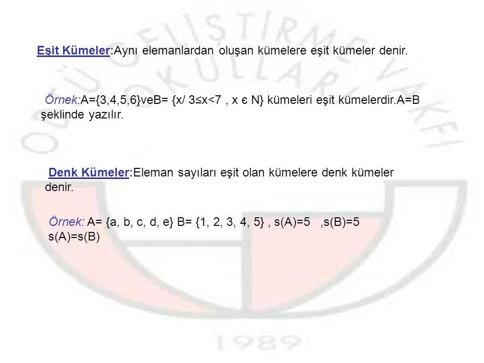 Bir A kümesinin n tane elemanı var ise,bu durum s(A)=n diye gösterilir.