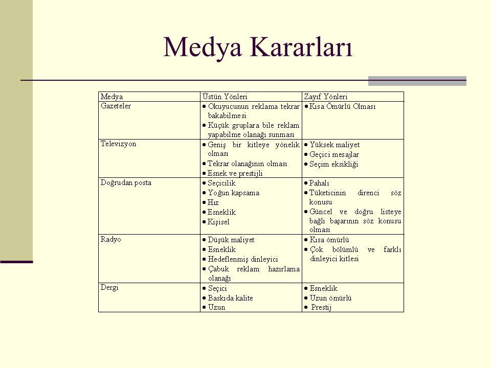 Medya Kararları