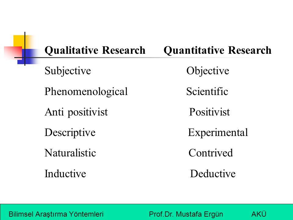 Bilimsel Araştırma Yöntemleri Prof.Dr. Mustafa Ergün AKÜ Qualitative Research Quantitative Research Subjective Objective Phenomenological Scientific A