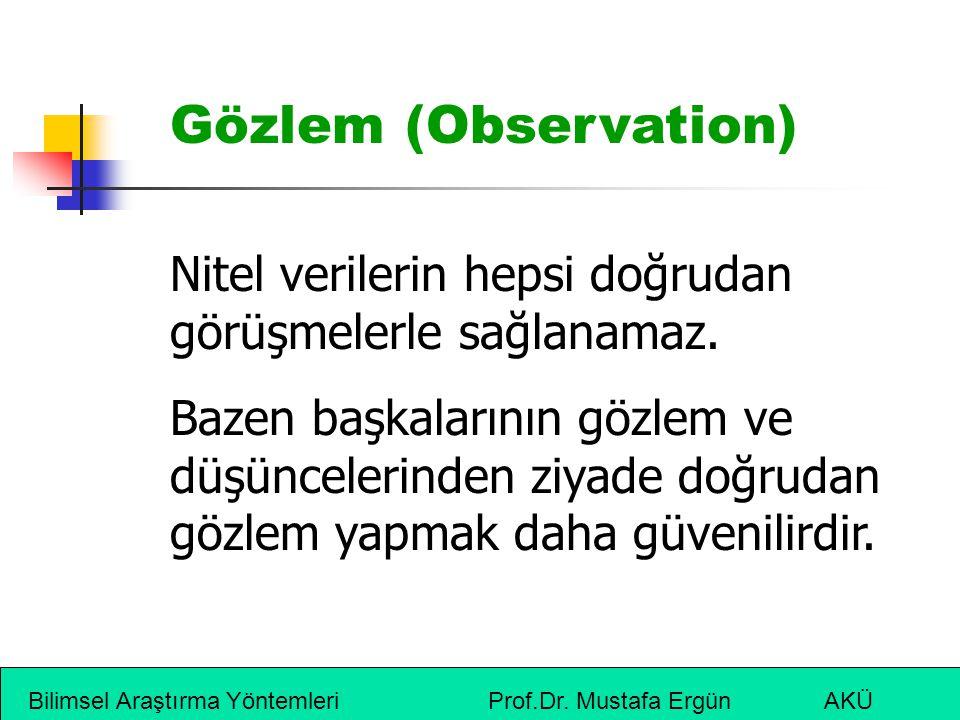 Bilimsel Araştırma Yöntemleri Prof.Dr. Mustafa Ergün AKÜ Gözlem (Observation) Nitel verilerin hepsi doğrudan görüşmelerle sağlanamaz. Bazen başkaların