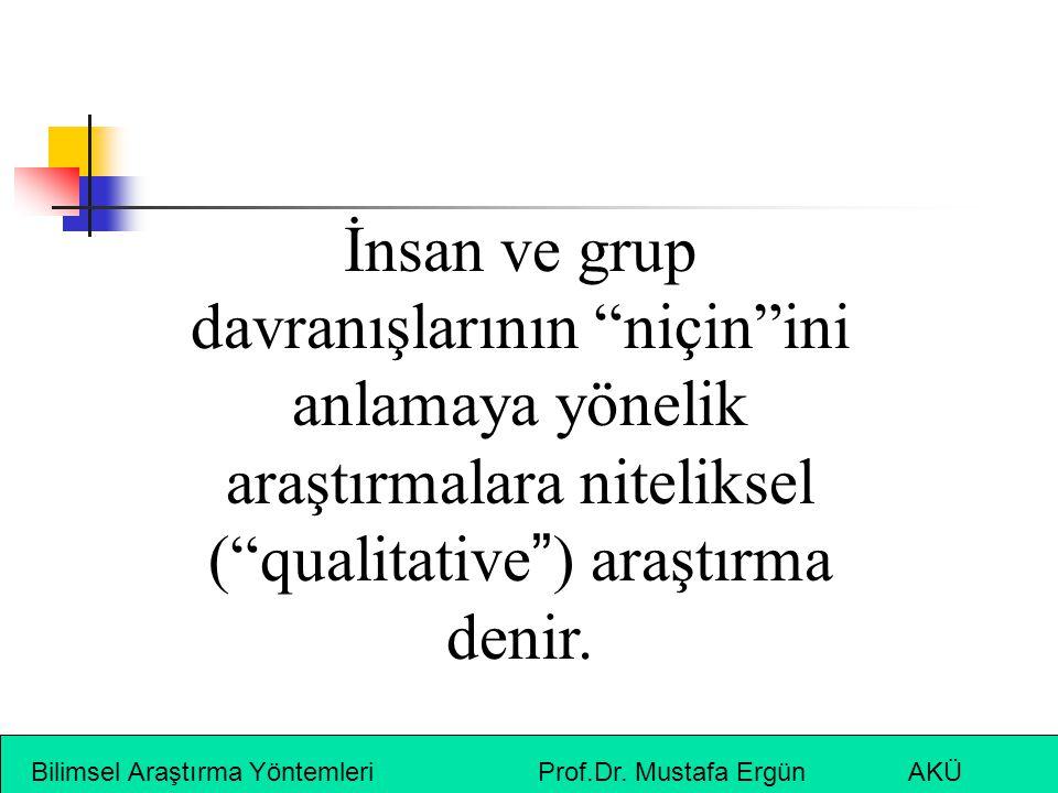"""Bilimsel Araştırma Yöntemleri Prof.Dr. Mustafa Ergün AKÜ İnsan ve grup davranışlarının """"niçin""""ini anlamaya yönelik araştırmalara niteliksel (""""qualitat"""