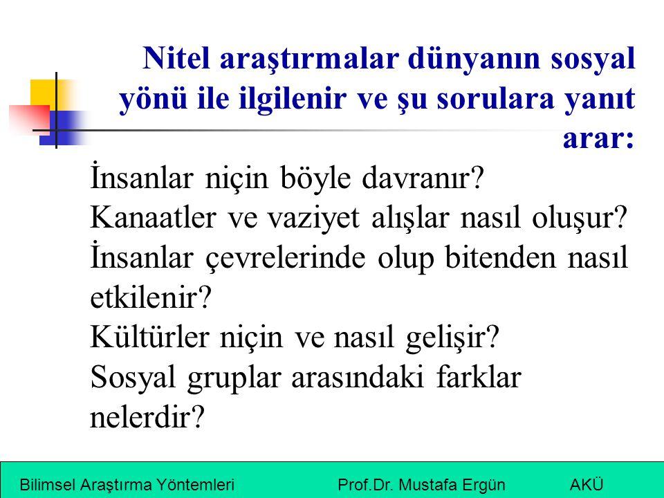 Bilimsel Araştırma Yöntemleri Prof.Dr. Mustafa Ergün AKÜ Nitel araştırmalar dünyanın sosyal yönü ile ilgilenir ve şu sorulara yanıt arar: İnsanlar niç