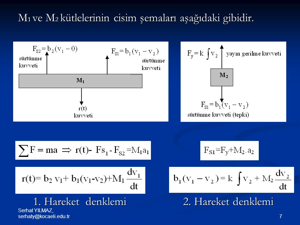 Serhat YILMAZ, serhaty@kocaeli.edu.tr 8 İlk koşullar sıfır kabul edilerek iki denklemin de Laplace dönüşümleri alınırsa İlk koşullar sıfır kabul edilerek iki denklemin de Laplace dönüşümleri alınırsa Denklemleri yeniden düzenlersek; Matrissel formda yazarsak;