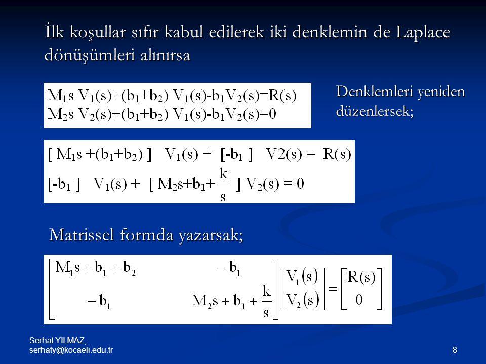 Serhat YILMAZ, serhaty@kocaeli.edu.tr 19 Armatür kontrollü DC motorun blok şema gösterimi (Dorf ve Bishop,2005)