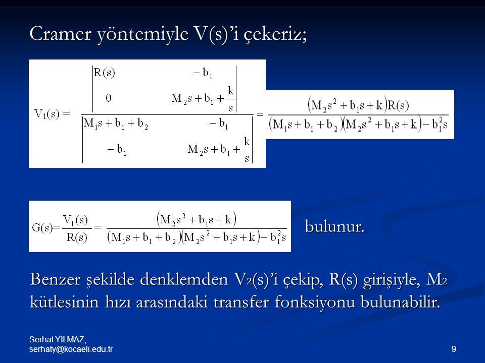 Serhat YILMAZ, serhaty@kocaeli.edu.tr 30 Denklemi Cramer yöntemiyle çözersek ; Örneğin x 1 çıkışı ile r 1 girişi arasındaki transfer fonksiyonu