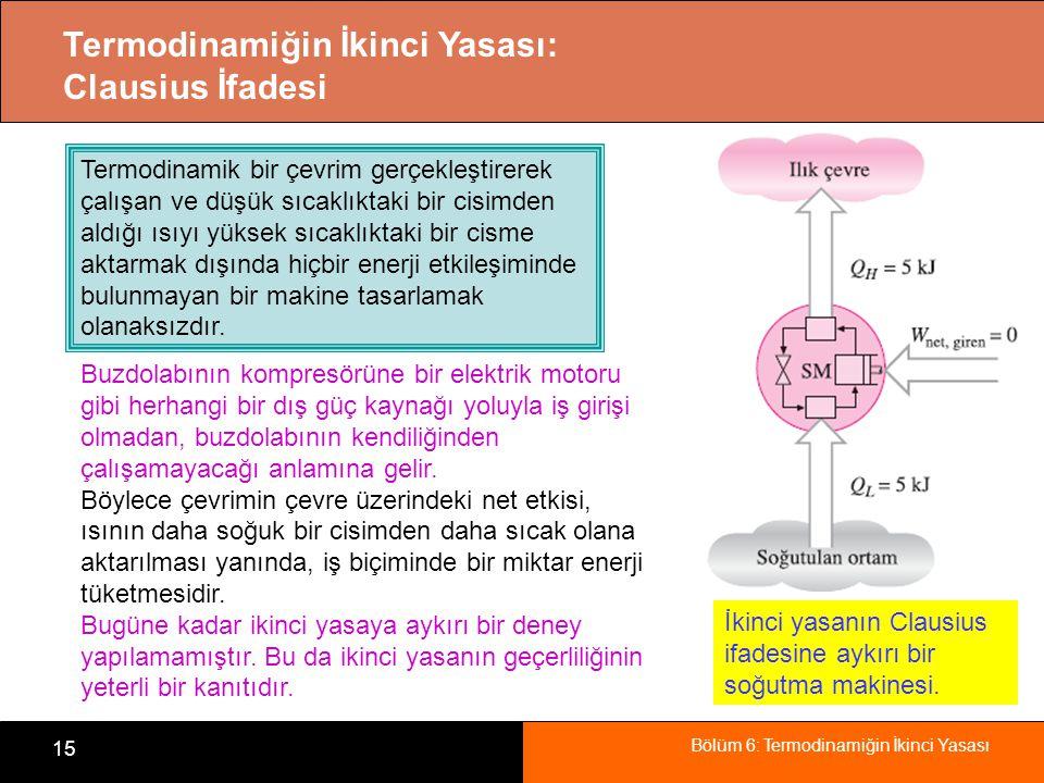 Bölüm 6: Termodinamiğin İkinci Yasası 15 Termodinamiğin İkinci Yasası: Clausius İfadesi Termodinamik bir çevrim gerçekleştirerek çalışan ve düşük sıca