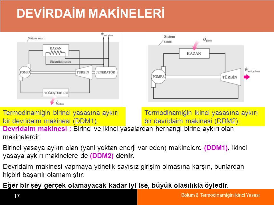 Bölüm 6: Termodinamiğin İkinci Yasası 17 DEVİRDAİM MAKİNELERİ Termodinamiğin birinci yasasına aykırı bir devridaim makinesi (DDM1). Termodinamiğin iki