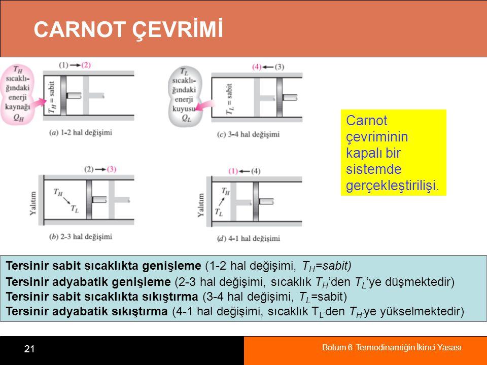 Bölüm 6: Termodinamiğin İkinci Yasası 21 CARNOT ÇEVRİMİ Tersinir sabit sıcaklıkta genişleme (1-2 hal değişimi, T H =sabit) Tersinir adyabatik genişlem