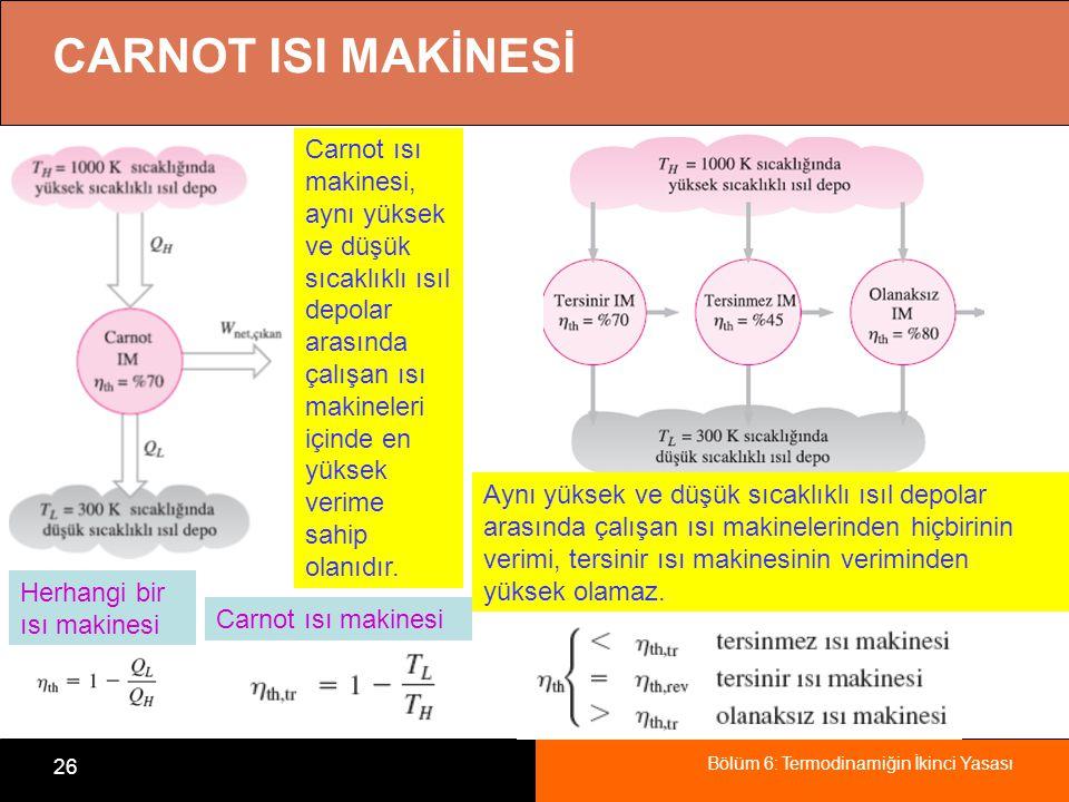 Bölüm 6: Termodinamiğin İkinci Yasası 26 CARNOT ISI MAKİNESİ Carnot ısı makinesi, aynı yüksek ve düşük sıcaklıklı ısıl depolar arasında çalışan ısı ma