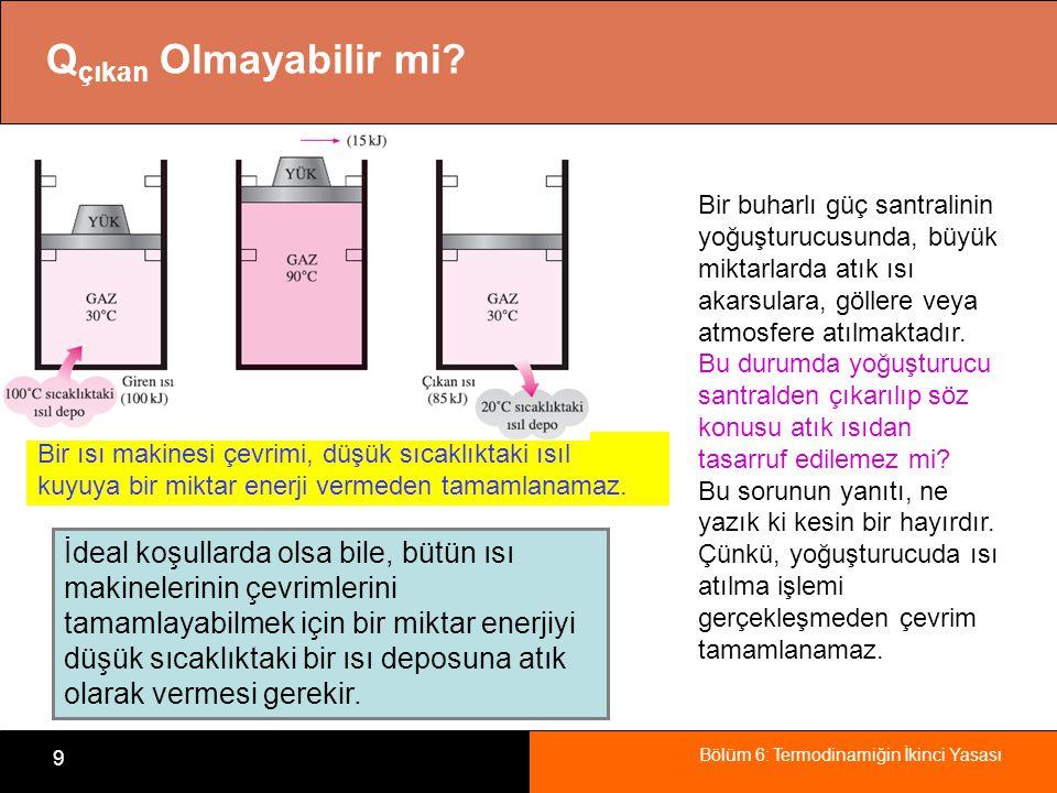 Bölüm 6: Termodinamiğin İkinci Yasası 9 Q çıkan Olmayabilir mi? Bir ısı makinesi çevrimi, düşük sıcaklıktaki ısıl kuyuya bir miktar enerji vermeden ta