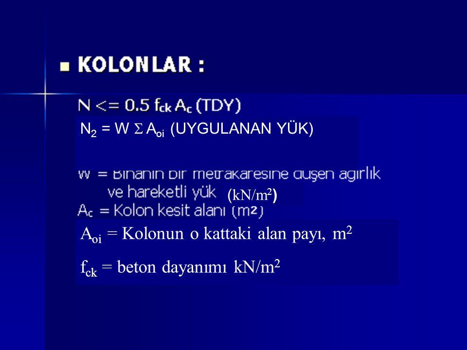 ( kN/m 2 ) A oi = Kolonun o kattaki alan payı, m 2 f ck = beton dayanımı kN/m 2 N 2 = W  A oi (UYGULANAN YÜK)