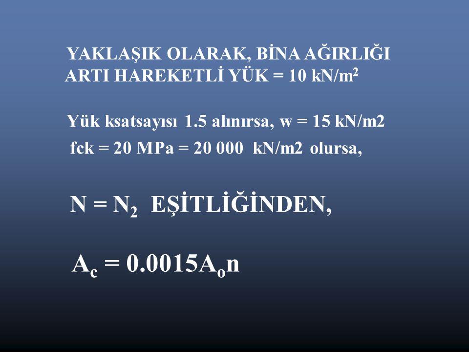 YAKLAŞIK OLARAK, BİNA AĞIRLIĞI ARTI HAREKETLİ YÜK = 10 kN/m 2 Yük ksatsayısı 1.5 alınırsa, w = 15 kN/m2 fck = 20 MPa = 20 000 kN/m2 olursa, N = N 2 EŞİTLİĞİNDEN, A c = 0.0015A o n