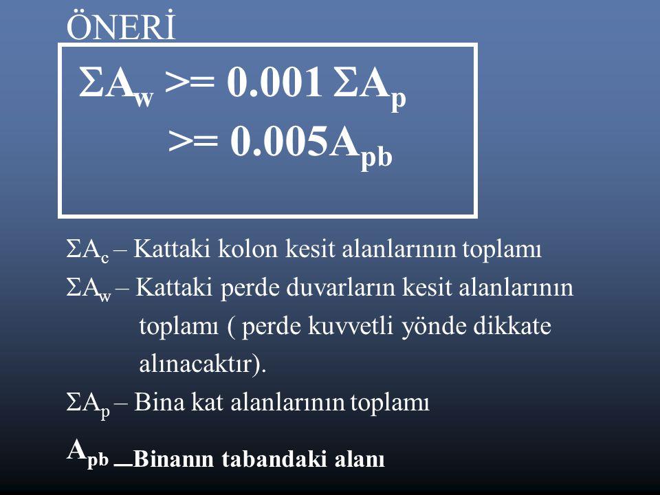 ÖNERİ  A w >= 0.001  A p >= 0.005A pb  A c – Kattaki kolon kesit alanlarının toplamı  A w – Kattaki perde duvarların kesit alanlarının toplamı ( perde kuvvetli yönde dikkate alınacaktır).