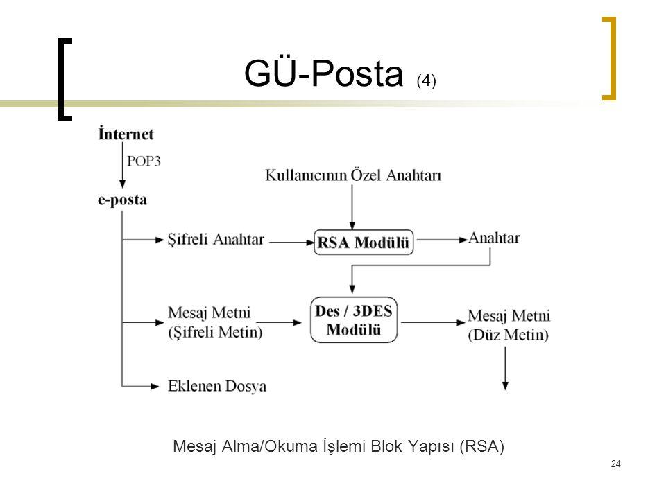 24 GÜ-Posta (4) Mesaj Alma/Okuma İşlemi Blok Yapısı (RSA)