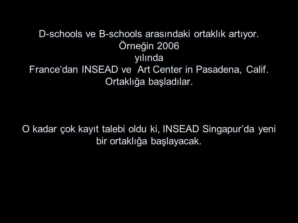 D-schools ve B-schools arasındaki ortaklık artıyor. Örneğin 2006 yılında France'dan INSEAD ve Art Center in Pasadena, Calif. Ortaklığa başladılar. O k