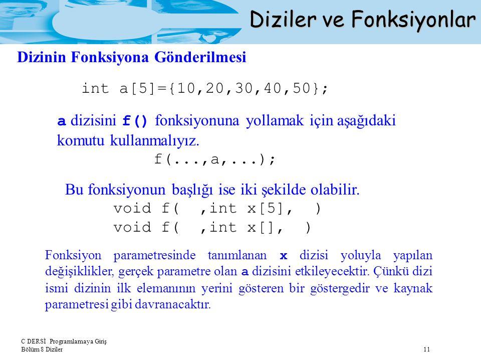 C DERSİ Programlamaya Giriş Bölüm 8 Diziler 11 Diziler ve Fonksiyonlar Dizinin Fonksiyona Gönderilmesi int a[5]={10,20,30,40,50}; a dizisini f() fonks