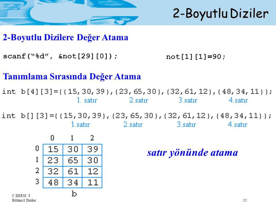 """C DERSİ Programlamaya Giriş Bölüm 8 Diziler 15 not[1][1]=90; scanf(""""%d"""", &not[29][0]); Tanımlama Sırasında Değer Atama satır yönünde atama 2-Boyutlu D"""