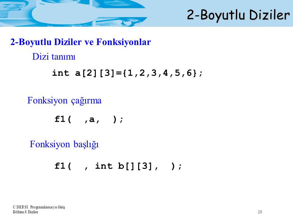 C DERSİ Programlamaya Giriş Bölüm 8 Diziler 20 2-Boyutlu Diziler int a[2][3]={1,2,3,4,5,6}; f1(,a, ); f1(, int b[][3], ); 2-Boyutlu Diziler ve Fonksiy