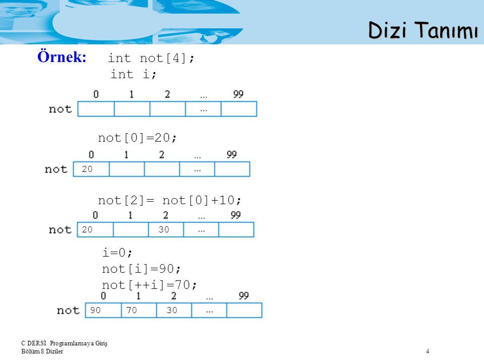 C DERSİ Programlamaya Giriş Bölüm 8 Diziler 4 Dizi Tanımı Örnek: int not[4]; int i; not[0]=20; 20 not[2]= not[0]+10; 2030 i=0; not[i]=90; not[++i]=70;