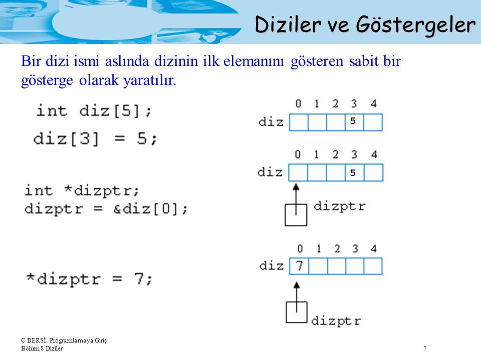 C DERSİ Programlamaya Giriş Bölüm 8 Diziler 8 Diziler ve Göstergeler Gösterge Gösterimi Dizi Gösterimi *dizptr = 5; diz[0] = 5; *(dizptr + 1) = 6; diz[1] = 6; *(dizptr + 2) = 7; diz[2] = 7;..