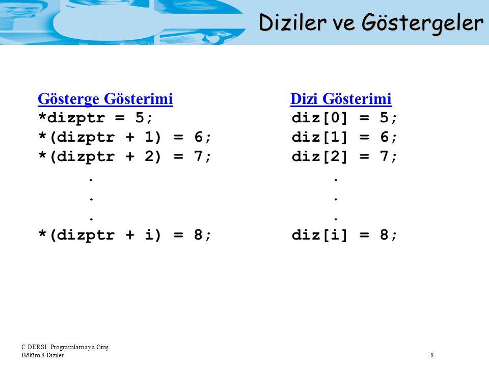 C DERSİ Programlamaya Giriş Bölüm 8 Diziler 8 Diziler ve Göstergeler Gösterge Gösterimi Dizi Gösterimi *dizptr = 5; diz[0] = 5; *(dizptr + 1) = 6; diz