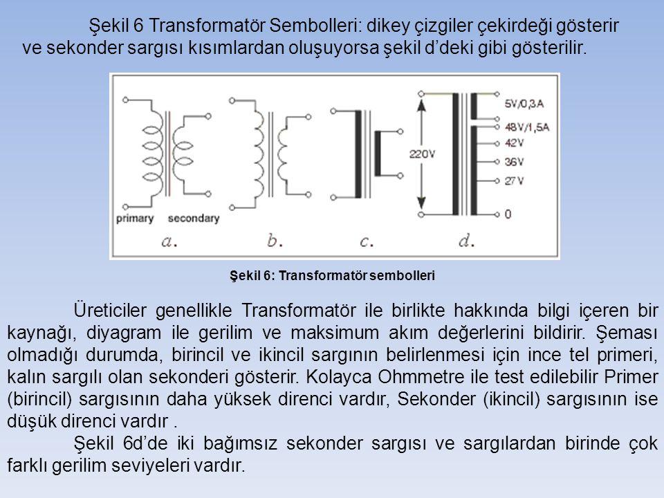 Şekil 6 Transformatör Sembolleri: dikey çizgiler çekirdeği gösterir ve sekonder sargısı kısımlardan oluşuyorsa şekil d'deki gibi gösterilir.