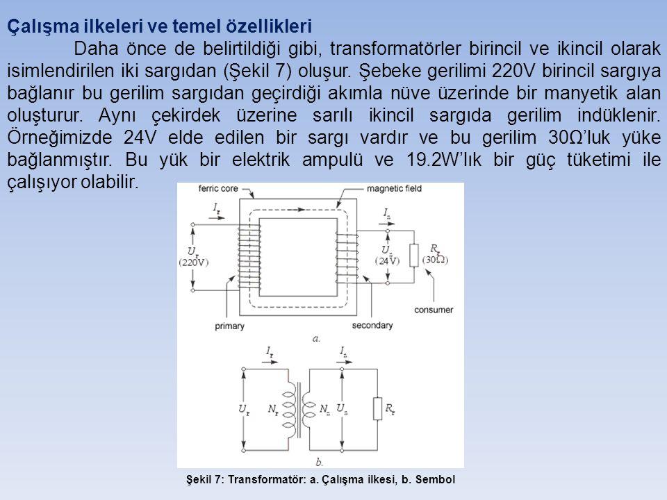 Çalışma ilkeleri ve temel özellikleri Daha önce de belirtildiği gibi, transformatörler birincil ve ikincil olarak isimlendirilen iki sargıdan (Şekil 7) oluşur.