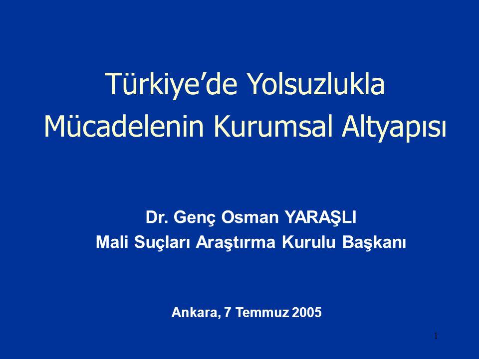 1 Türkiye'de Yolsuzlukla Mücadelenin Kurumsal Altyapısı Dr. Genç Osman YARAŞLI Mali Suçları Araştırma Kurulu Başkanı Ankara, 7 Temmuz 2005