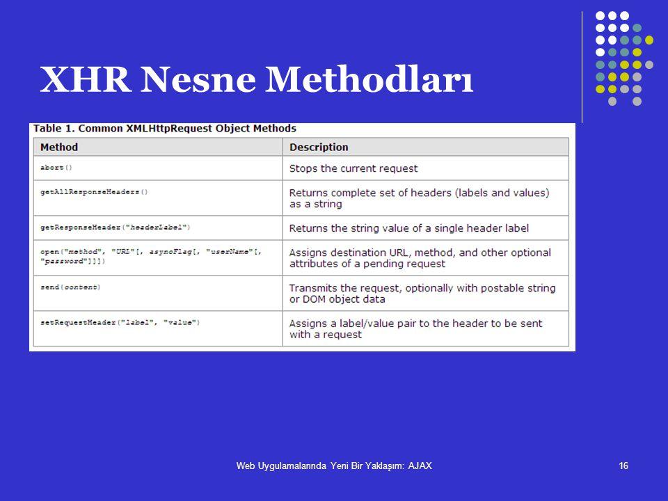 Web Uygulamalarında Yeni Bir Yaklaşım: AJAX16 XHR Nesne Methodları