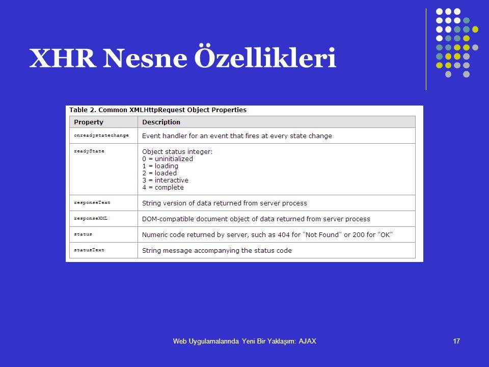Web Uygulamalarında Yeni Bir Yaklaşım: AJAX17 XHR Nesne Özellikleri