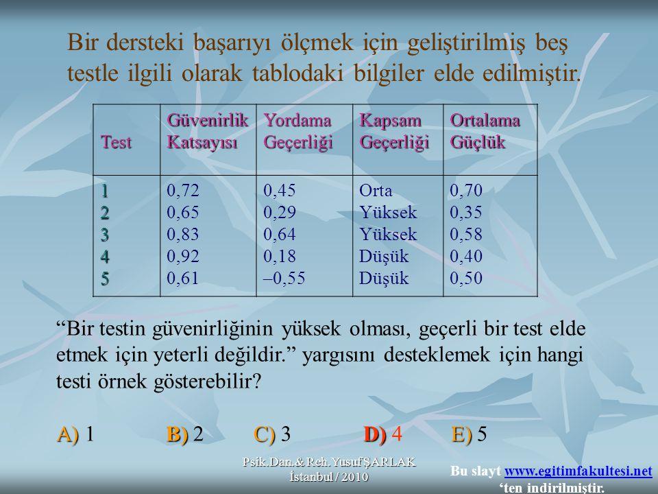 Psik.Dan.& Reh.Yusuf ŞARLAK İstanbul / 2010 Bir dersteki başarıyı ölçmek için geliştirilmiş beş testle ilgili olarak tablodaki bilgiler elde edilmişti