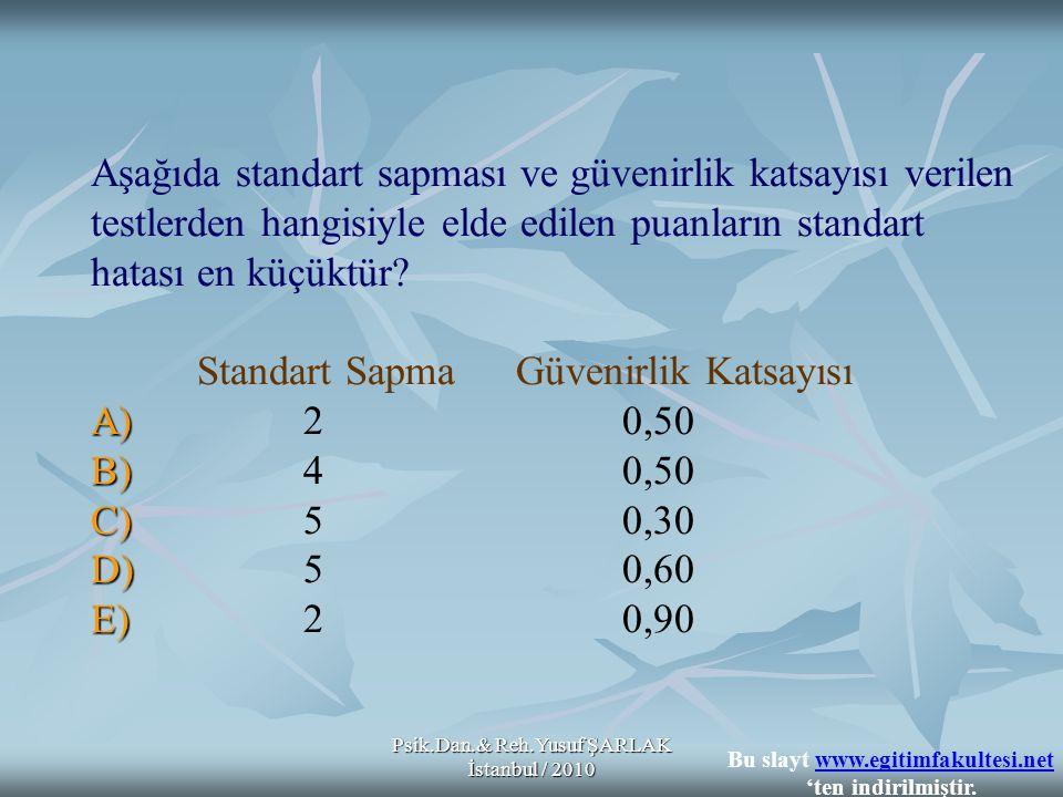Psik.Dan.& Reh.Yusuf ŞARLAK İstanbul / 2010 A) B) C) D) E) Aşağıda standart sapması ve güvenirlik katsayısı verilen testlerden hangisiyle elde edilen puanların standart hatası en küçüktür.