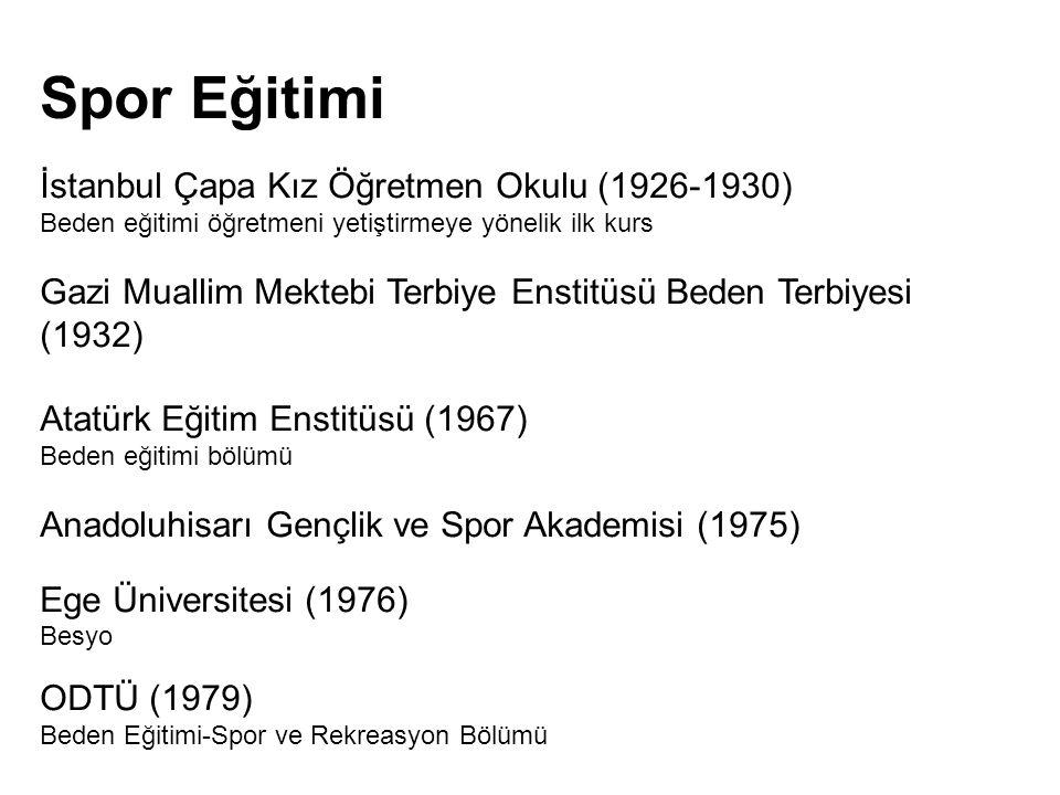 İstanbul Çapa Kız Öğretmen Okulu (1926-1930) Beden eğitimi öğretmeni yetiştirmeye yönelik ilk kurs Gazi Muallim Mektebi Terbiye Enstitüsü Beden Terbiy