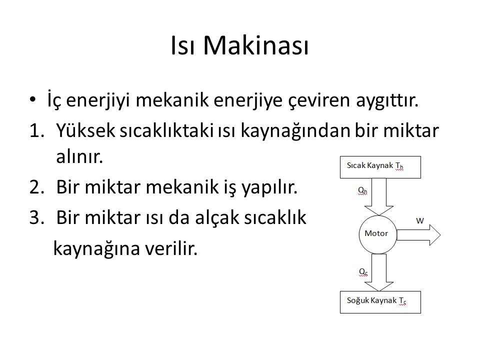 Isı Makinası • İç enerjiyi mekanik enerjiye çeviren aygıttır. 1.Yüksek sıcaklıktaki ısı kaynağından bir miktar alınır. 2.Bir miktar mekanik iş yapılır