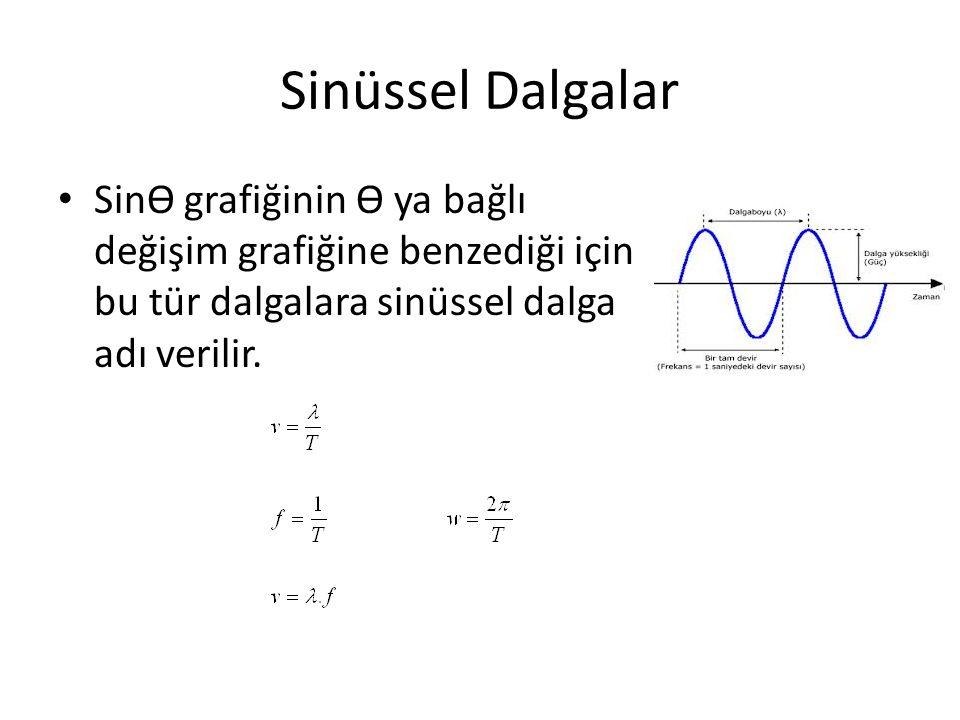 Sinüssel Dalgalar • SinƟ grafiğinin Ɵ ya bağlı değişim grafiğine benzediği için bu tür dalgalara sinüssel dalga adı verilir.