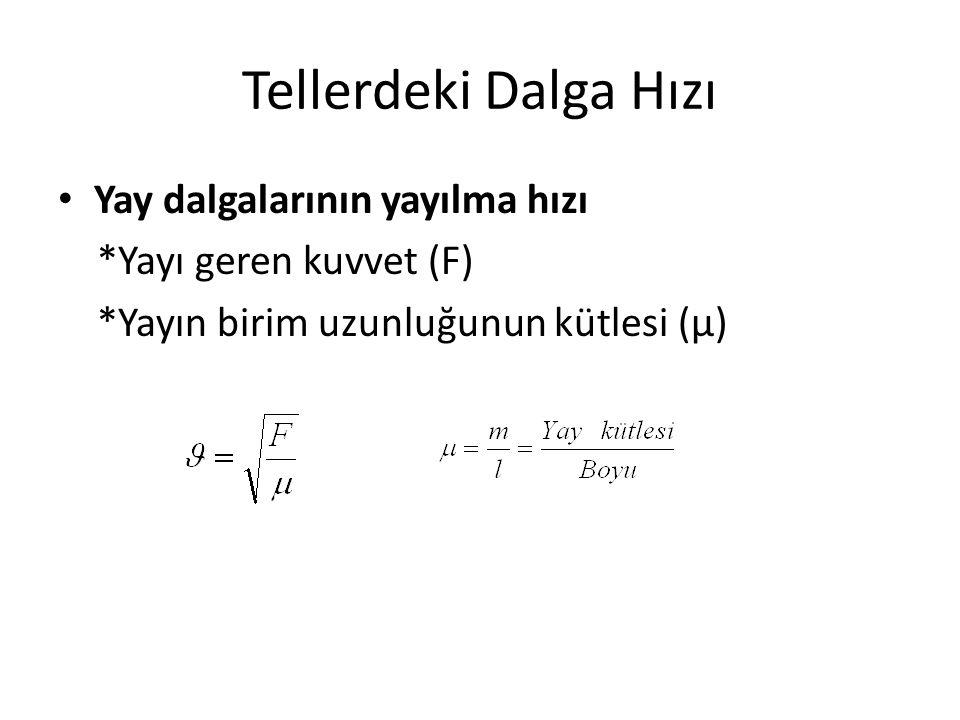 Tellerdeki Dalga Hızı • Yay dalgalarının yayılma hızı *Yayı geren kuvvet (F) *Yayın birim uzunluğunun kütlesi (µ)