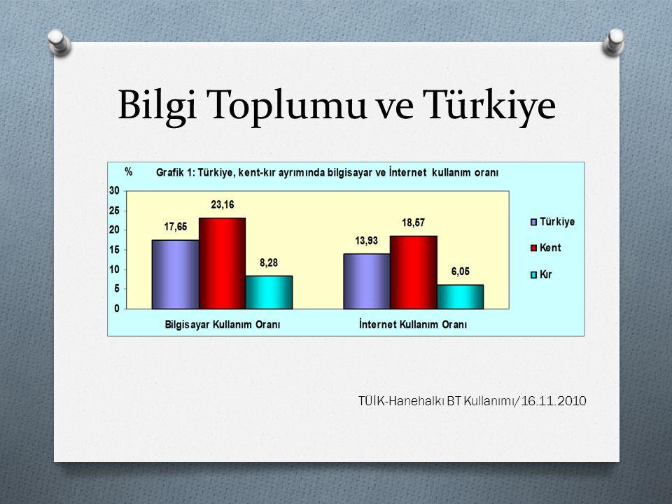 Bilgi Toplumu ve Türkiye TÜİK-Hanehalkı BT Kullanımı/16.11.2010